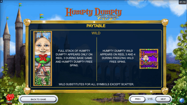 Характеристики слота Humpty Dumpty Wild Riches 6